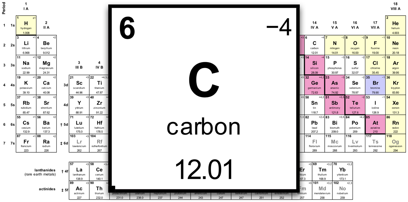 The atomic mass of carbon is 12.01u.