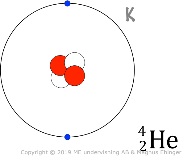 Model of a helium atom.